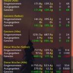 Broker Cashflow zeigt viel Info über Gold und Embleme der eigenen Chars